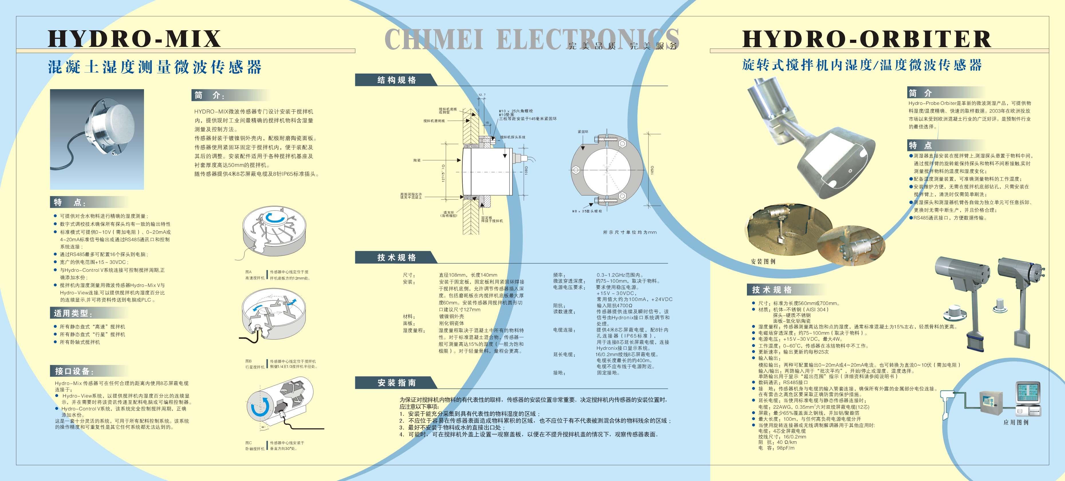 英国Hydronix测混泥土湿度专用传感器HM07