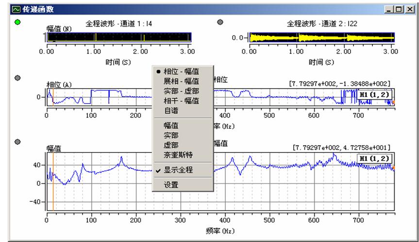英国WZO信号测试与分析系统
