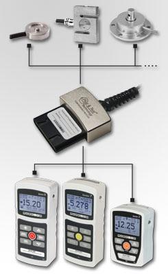 测试插头传感器适配接口PTA