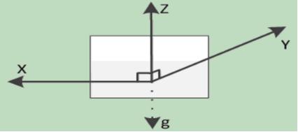 三轴加速度传感器原理