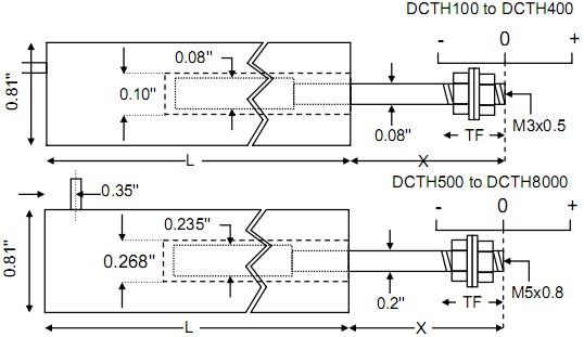 RDP DCTH LVDT位移传感器