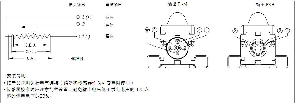 GEFRAN PK直线位移传感器