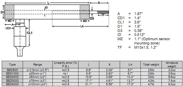 电路 电路图 电子 原理图 732_349