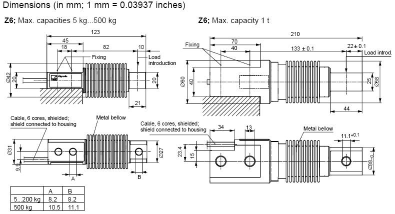 z6波纹管称重传感器