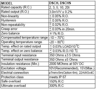 Bongshin DSCHS称重传感器,DSCHS传感器