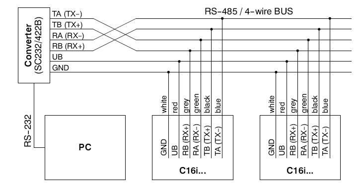 HBM C16i数字式柱式称重传感器,C16i称重传感器