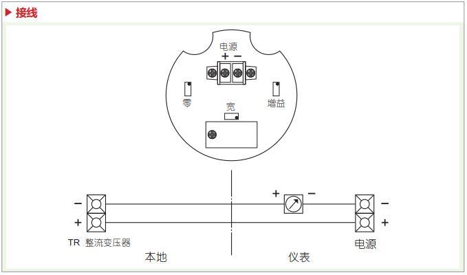 HT-100P液位计/料位计接连图片