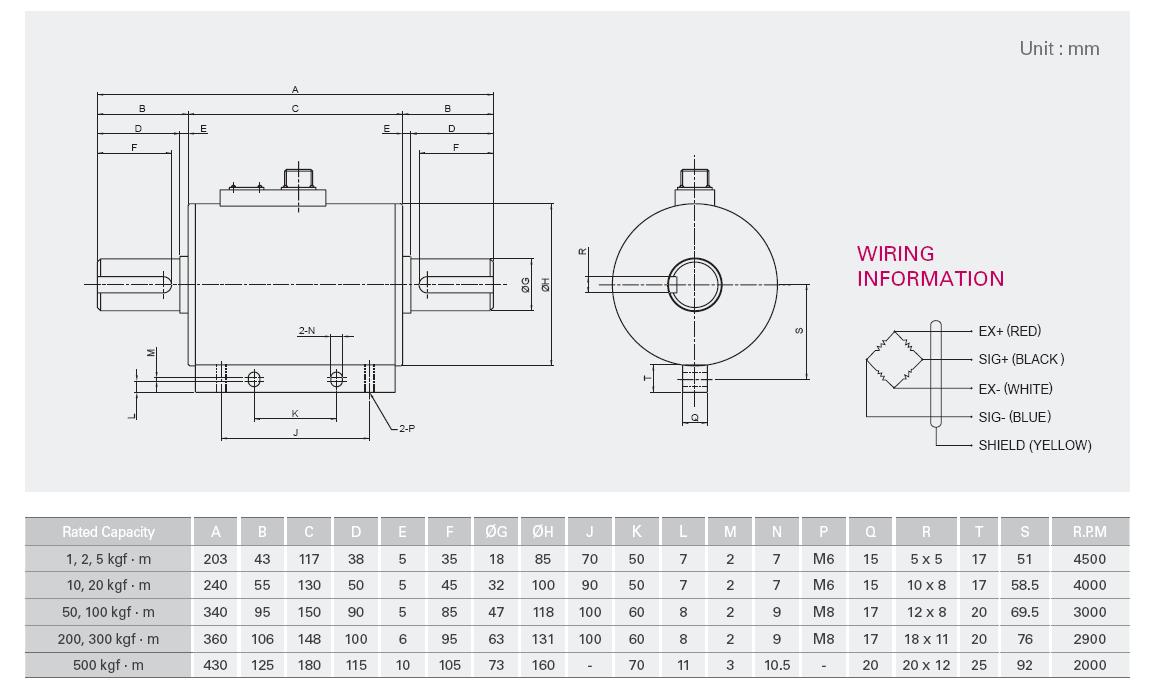 主要经营的产品有:称重传感器,扭矩传感器,显示控制仪表,平台秤,等